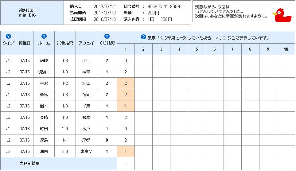 f:id:yamagatakashin:20170719162622j:plain