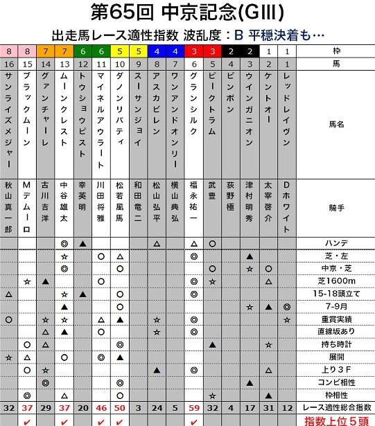 f:id:yamagatakashin:20170722190902j:plain