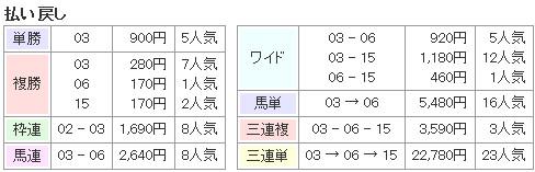 f:id:yamagatakashin:20170723155137j:plain