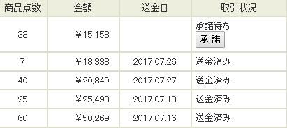 f:id:yamagatakashin:20170729134253j:plain