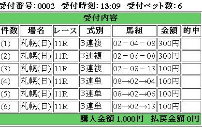 f:id:yamagatakashin:20170729155314j:plain