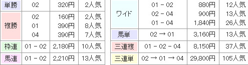 f:id:yamagatakashin:20170730160538j:plain