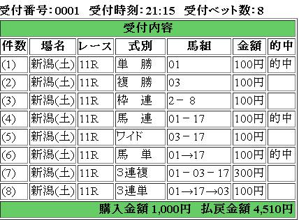 f:id:yamagatakashin:20170812160230j:plain