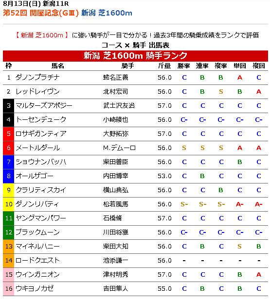 f:id:yamagatakashin:20170812184636j:plain
