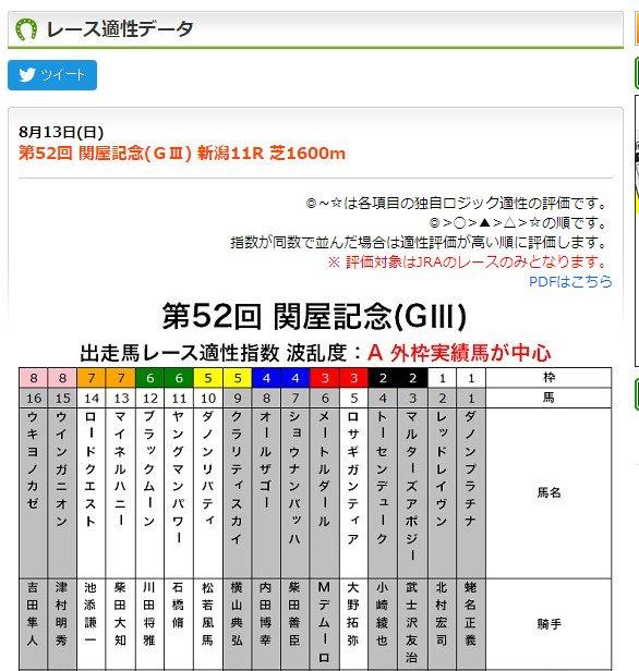 f:id:yamagatakashin:20170812231731j:plain