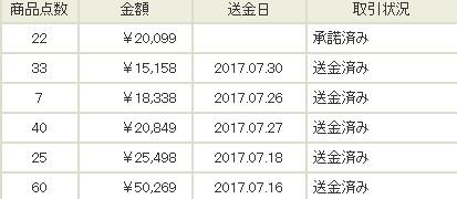 f:id:yamagatakashin:20170813180444j:plain