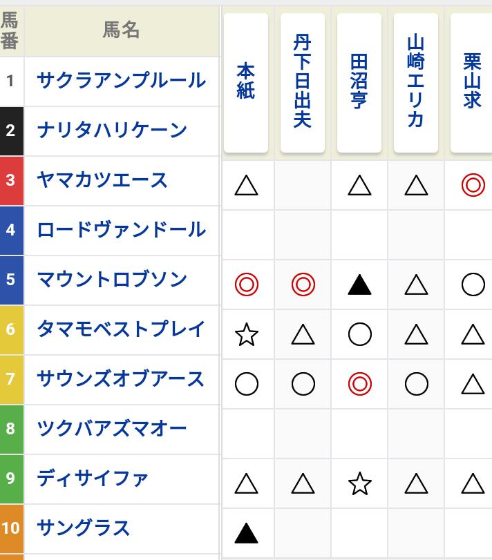 f:id:yamagatakashin:20170820112845p:plain