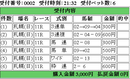 f:id:yamagatakashin:20170827182751j:plain