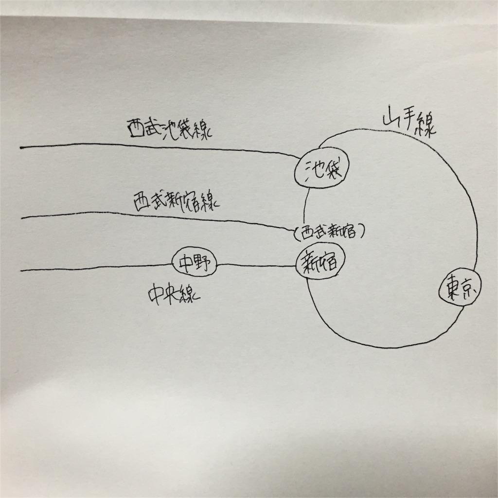 f:id:yamagatananami:20180701001935j:image
