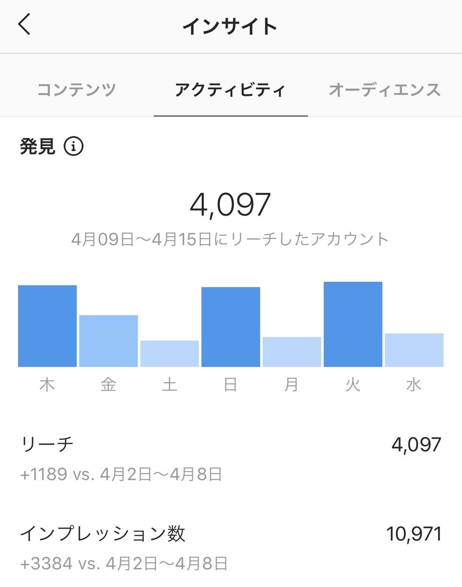 f:id:yamagish:20200416124744j:plain