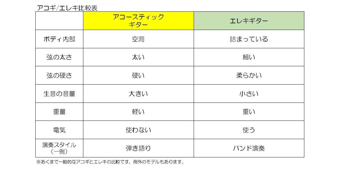 f:id:yamagish:20210203081327j:plain
