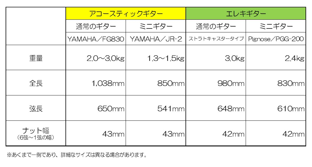 f:id:yamagish:20210507122733j:plain