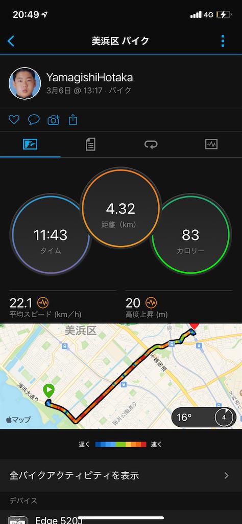 f:id:yamagishi0209:20210307205044p:image