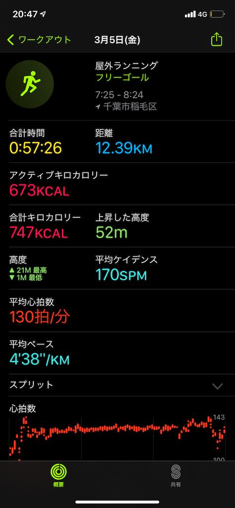 f:id:yamagishi0209:20210307205106p:image