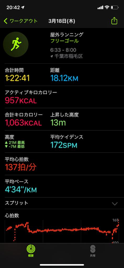 f:id:yamagishi0209:20210321204444p:image