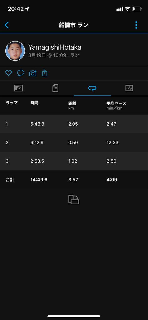 f:id:yamagishi0209:20210321204503p:image