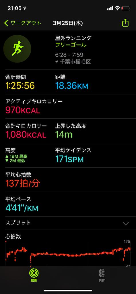 f:id:yamagishi0209:20210329210637p:image