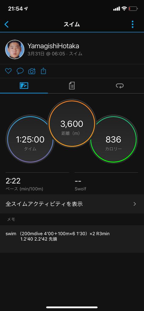 f:id:yamagishi0209:20210406215724p:image