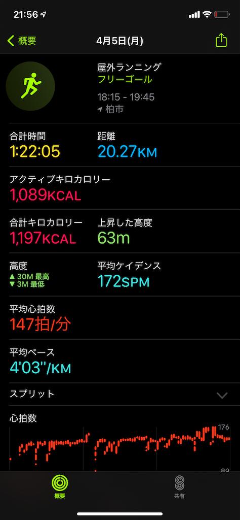 f:id:yamagishi0209:20210406215744p:image