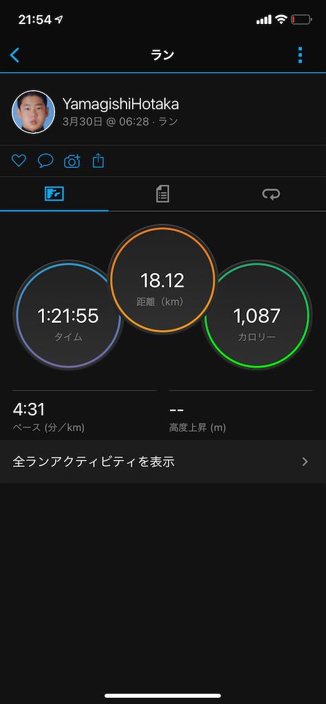f:id:yamagishi0209:20210406215748p:image