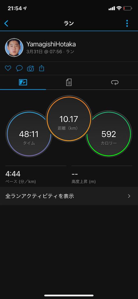 f:id:yamagishi0209:20210406215756p:image