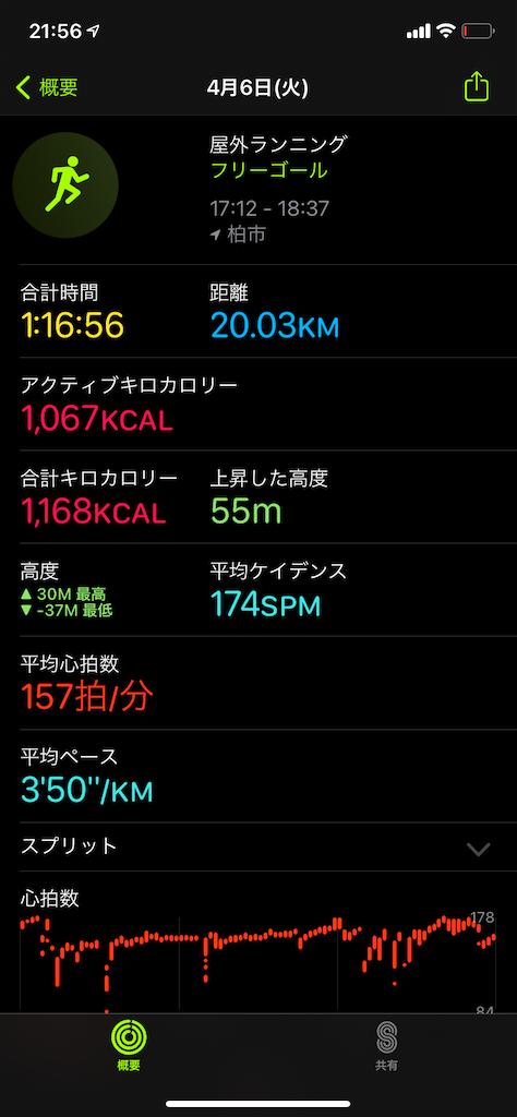 f:id:yamagishi0209:20210406215806p:image