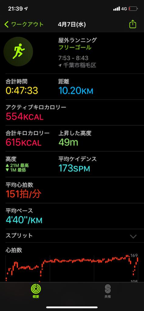 f:id:yamagishi0209:20210408214432p:image