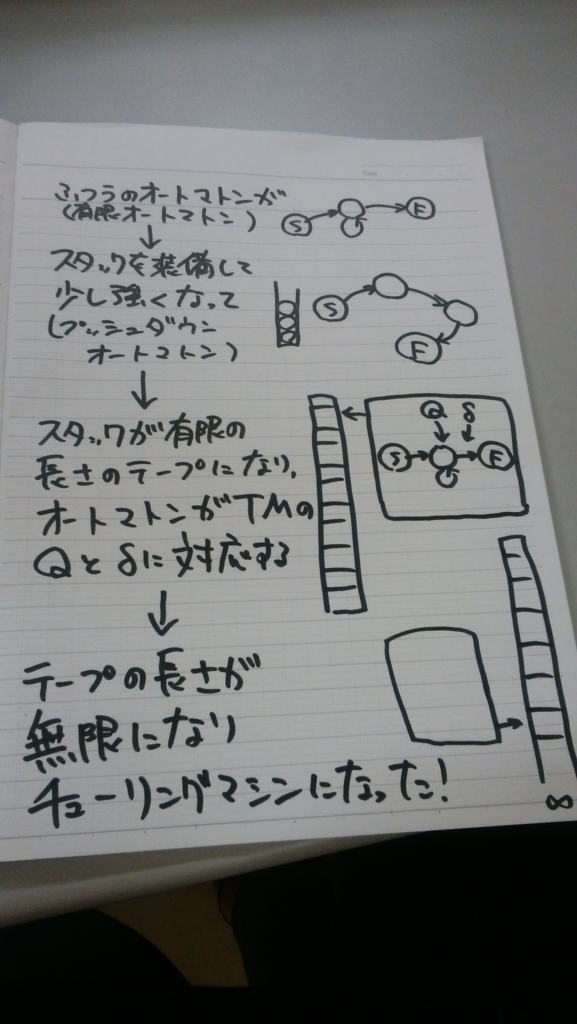 f:id:yamaguchi_1024:20160611114300j:plain