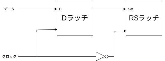 f:id:yamaguchi_1024:20170430125632p:plain