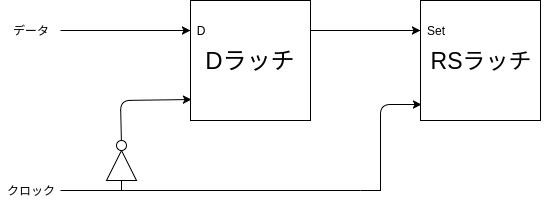 f:id:yamaguchi_1024:20170430125635p:plain