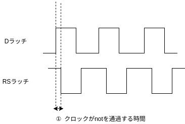 f:id:yamaguchi_1024:20170430125638p:plain