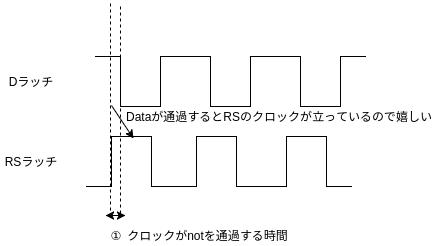 f:id:yamaguchi_1024:20170430125641p:plain