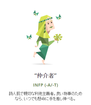 f:id:yamahito00:20160425222445p:plain