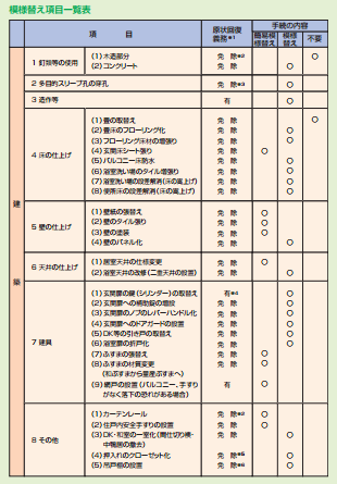 f:id:yamahito00:20160921082551p:plain