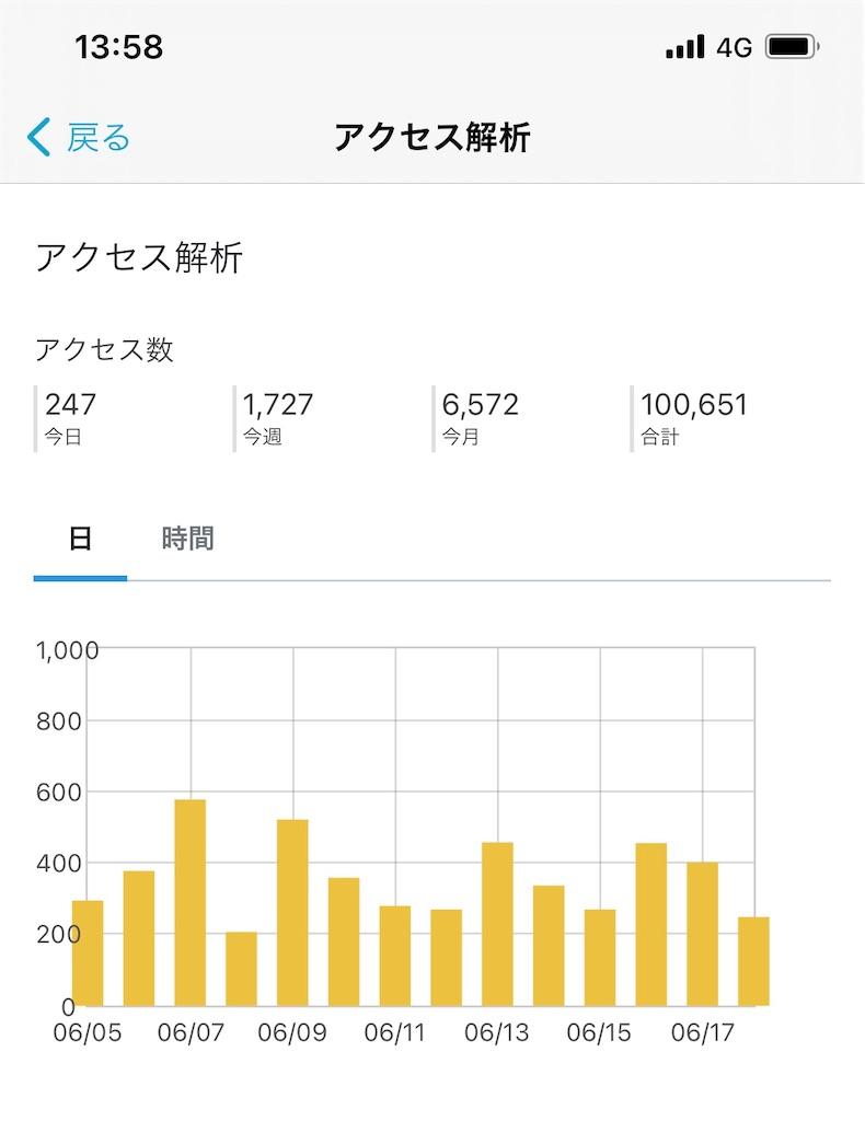 f:id:yamaichi4320:20210618135909j:image