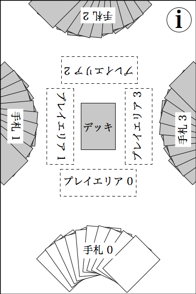 f:id:yamaimo0625:20151104133558p:plain