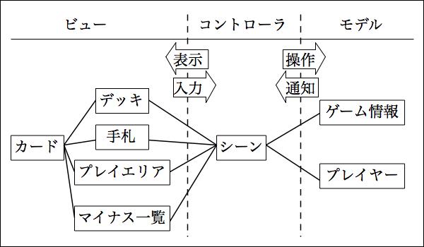 f:id:yamaimo0625:20151104140202p:plain