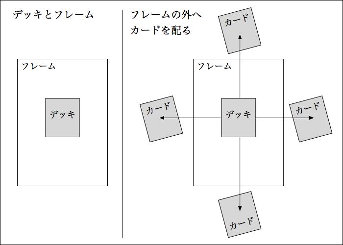f:id:yamaimo0625:20151105060726p:plain