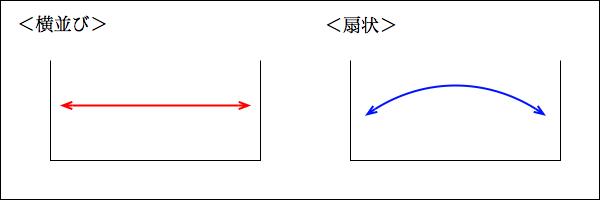 f:id:yamaimo0625:20151108120218p:plain