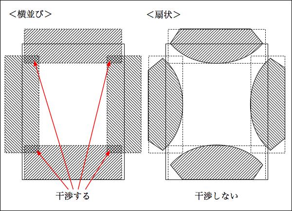 f:id:yamaimo0625:20151108121455p:plain