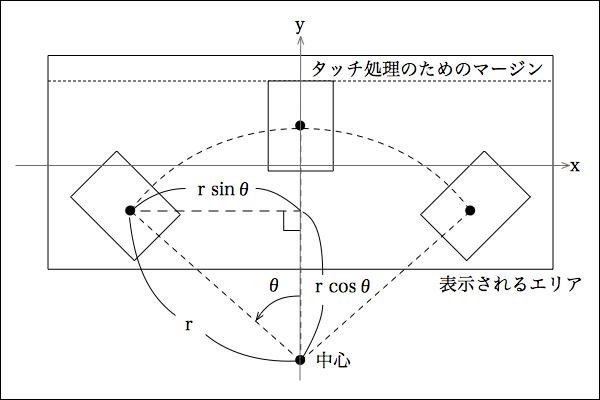 f:id:yamaimo0625:20151108124944p:plain