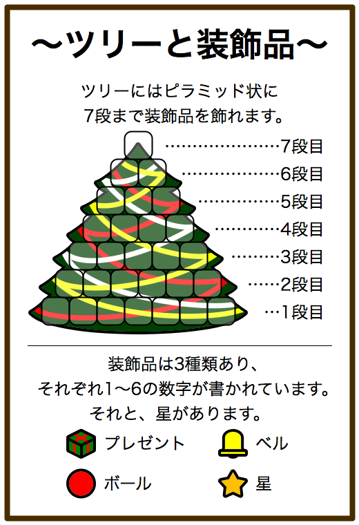 f:id:yamaimo0625:20151215191925p:plain:h600