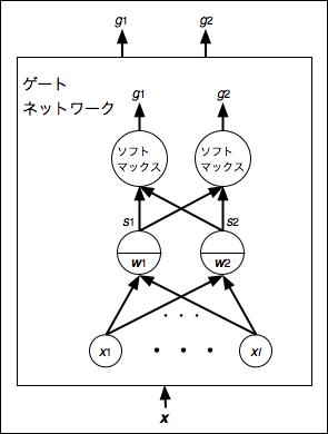 f:id:yamaimo0625:20160229202636p:plain
