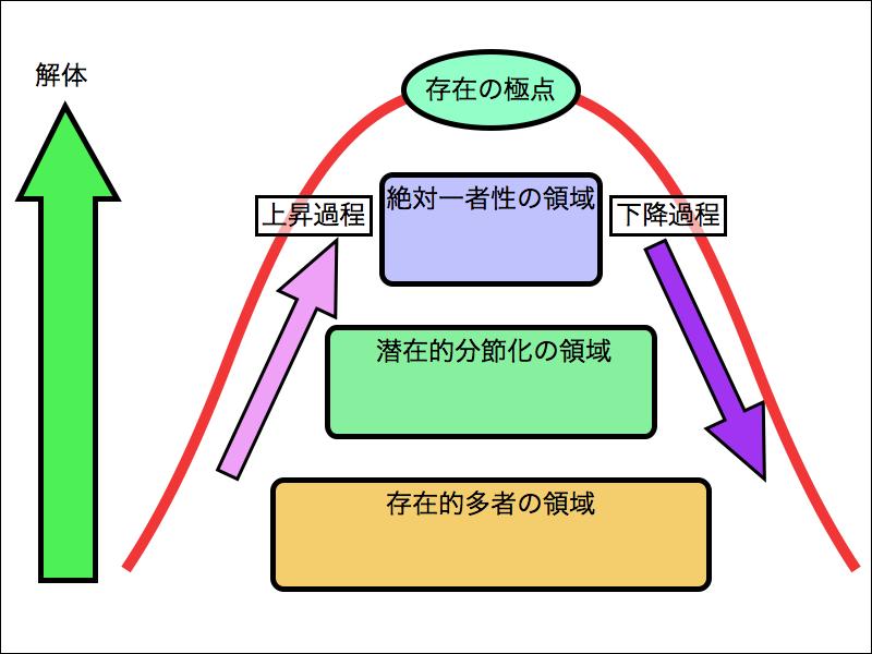 f:id:yamaimo0625:20170711224013p:plain