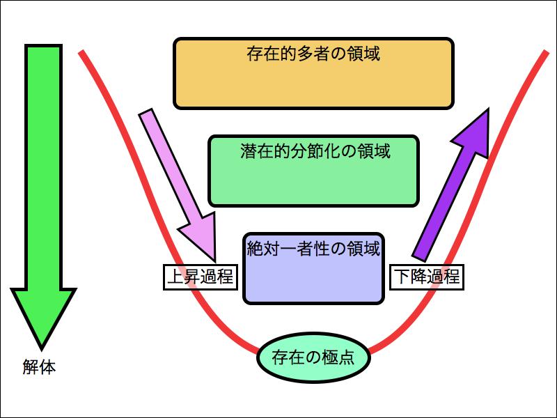 f:id:yamaimo0625:20170711234820p:plain