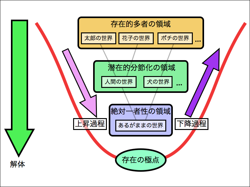 f:id:yamaimo0625:20170712000237p:plain