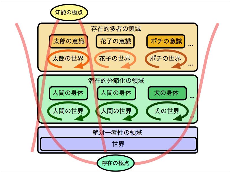 f:id:yamaimo0625:20170712004921p:plain