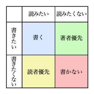 f:id:yamaimo0625:20190914114106p:plain