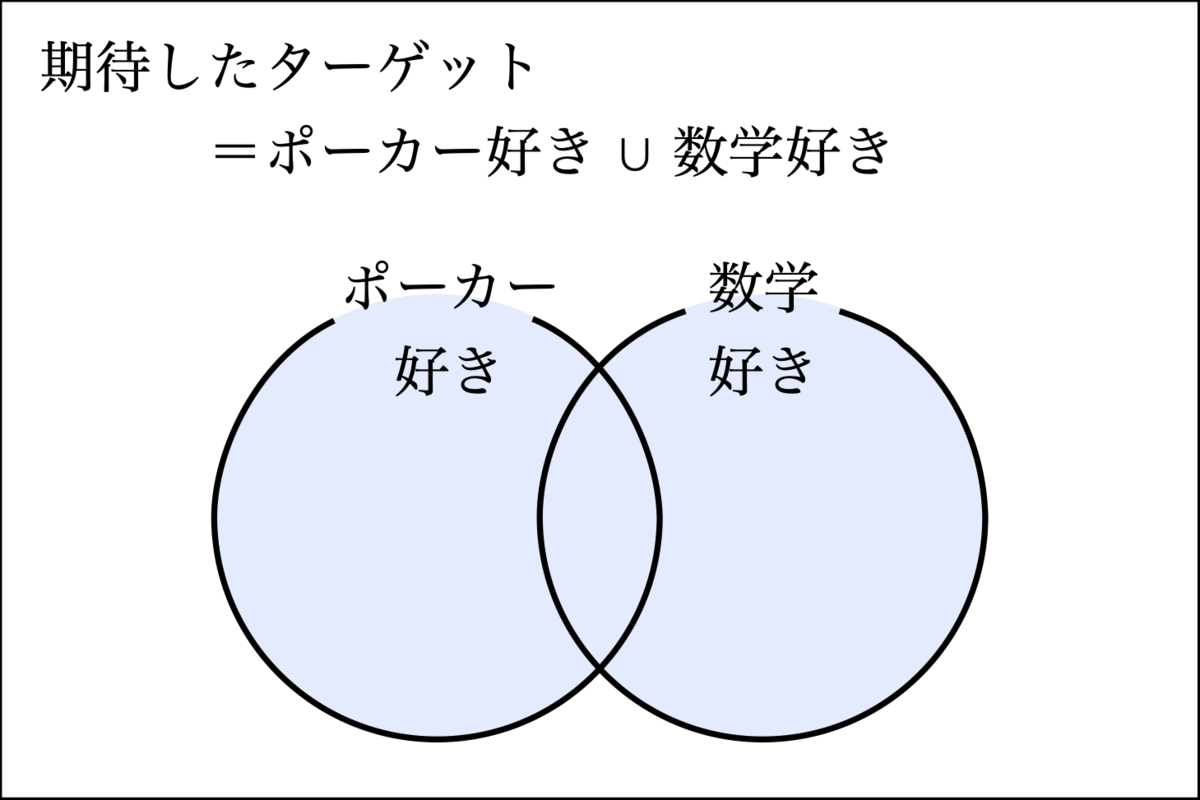 f:id:yamaimo0625:20190926180103p:plain
