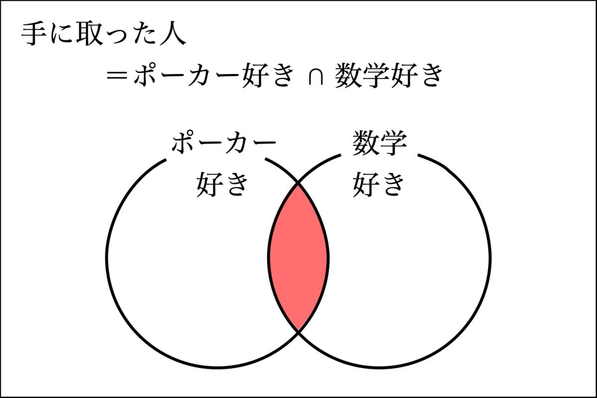 f:id:yamaimo0625:20190926180138p:plain
